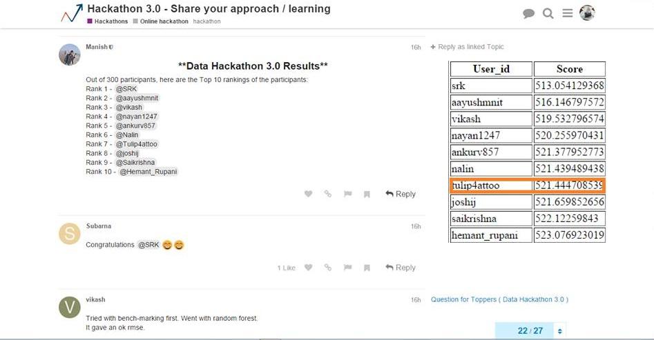 Lọt vào top 10 cuộc thi hackathon 3.0 của Analytics Vidhya